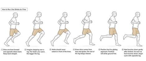 barefoot-running-form